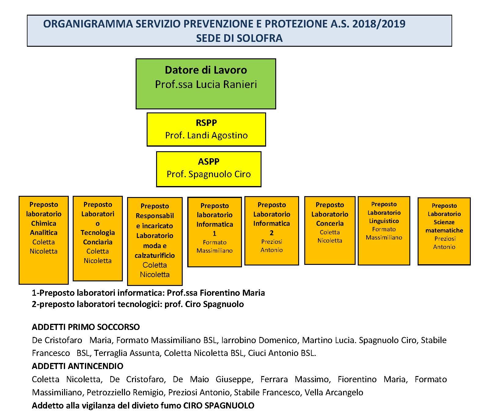 Prevenzione Solofra